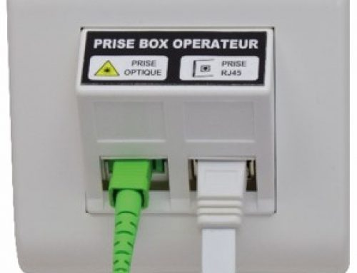 Fiber optic cable box outlet