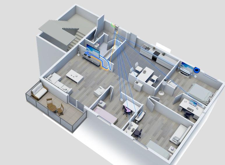 Réseau VDI Multimédia du logement